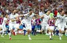 Cận cảnh Nga loại Tây Ban Nha sau loạt sút luân lưu căng thẳng