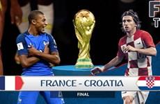 Lịch thi đấu, kênh trực tiếp trận tranh hạng 3 và chung kết
