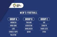 Sốc: Đã chính thức bốc thăm lần 3 môn bóng đá nam ASIAD 18