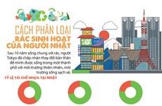 [Infographics] Cách phân loại rác sinh hoạt của người Nhật