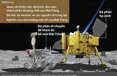 Tàu thăm dò Trung Quốc hạ cánh xuống 'phần tối' của Mặt Trăng