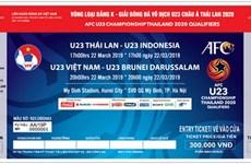 Công bố giá bán vé xem các trận của U23 Việt Nam tại vòng loại