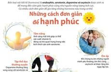 [Infographics] Những cách đơn giản gia tăng hormone hạnh phúc