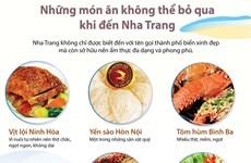 [Infographics] Những món ăn không thể bỏ qua khi đến Nha Trang