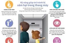 [Infographic] Kỹ năng giúp trẻ tránh bị xâm hại trong thang máy