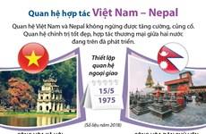 Quan hệ Việt Nam và Nepal không ngừng được tăng cường, củng cố