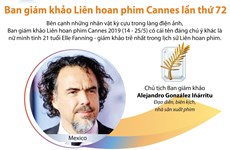 [Infographic] Ban giám khảo Liên hoan phim Cannes lần thứ 72