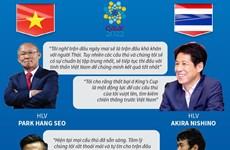 Việt Nam và Thái Lan 'hâm nóng' trận chiến tại vòng loại World Cup