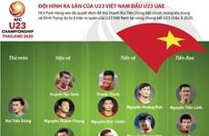 [Infographics] Đội hình ra sân của U23 Việt Nam đấu U23 UAE