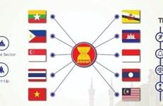 Hai sản phẩm Việt Nam giành giải thưởng Công nghệ thông tin ASEAN 2019