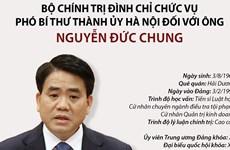 [Infographics] Đình chỉ các chức vụ đối với ông Nguyễn Đức Chung