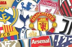 Các 'đại gia' châu Âu muốn lập giải đấu cạnh tranh với cúp C1