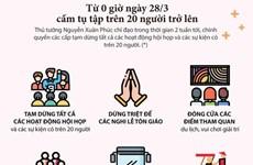 [Infographics] Chỉ đạo của Thủ tướng về hạn chế tụ tập nơi đông người