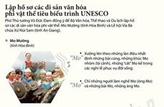 [Infographics] Lập hồ sơ các di sản văn hóa phi vật thể trình UNESCO