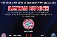 [Infographics] Con đường vô địch Champions League của Bayern Munich