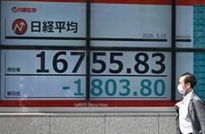 Số ca mắc COVID-19 gia tăng, chứng khoán châu Á hầu hết đi xuống