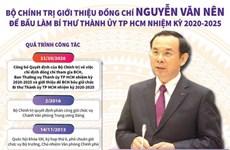 Bộ Chính trị giới thiệu ông Nguyễn Văn Nên để bầu làm Bí thư TP.HCM