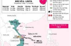 [Infographics] Bão số 6 đã đi vào đất liền và suy yếu thành áp thấp