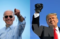 Những thông tin và kịch bản về kết quả bầu cử tổng thống Mỹ 2020