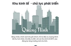 [Infographics] Khu kinh tế - chủ lực phát triển của tỉnh Quảng Ninh