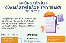 [Infographics] Những tiện ích của mẫu thẻ bảo hiểm y tế mới
