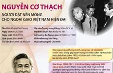 Nguyễn Cơ Thạch - Người đặt nền móng cho ngoại giao Việt Nam hiện đại