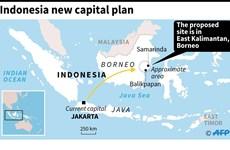 Thiếu ngân sách, dự án xây dựng thủ đô mới của Indonesia lại bị treo