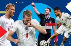Siêu máy tính dự đoán đội bóng trở thành nhà vô địch EURO 2020