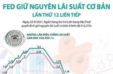 [Infographics] Fed giữ nguyên lãi suất cơ bản lần thứ 12 liên tiếp