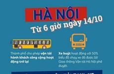 [Infographics] Hà Nội tổ chức lại vận tải hành khách công cộng
