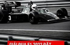 [Infographics] Giải đua F1 năm 2022 đặt mục tiêu kỷ lục 23 chặng