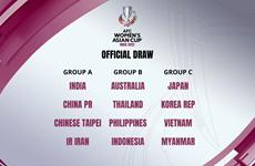 ASIAN Cup: Tuyển nữ Việt Nam cùng bảng với đương kim vô địch