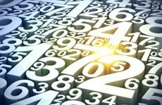 [News Game] 10 câu hỏi giúp tìm ra con số may mắn của bạn
