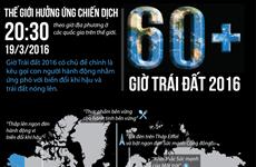 [Infographics] Thế giới hưởng ứng chiến dịch Giờ Trái Đất 2016
