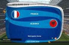 """[News Game] Albania sẽ """"dạy"""" cho Gà trống Gaulois một bài học?"""