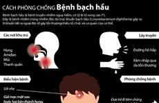 [Infographics] Cách phòng chống căn bệnh bạch hầu nguy hiểm