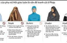 [Infographics] Tranh cãi về trang phục của phụ nữ Hồi giáo tại Pháp