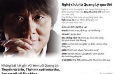 [Infographics] Nhìn lại sự nghiệp của nghệ sỹ ưu tú Quang Lý