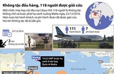 [Infographics] Nhìn lại vụ máy bay Libya chở 118 người bị không tặc
