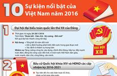 [Infographics] 10 sự kiện nổi bật của Việt Nam trong năm 2016
