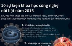 [Infographics] 10 sự kiện khoa học công nghệ nổi bật thế giới năm 2016