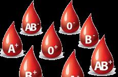 Mỹ phát triển thành công máy ly tâm tách máu thủ công, chi phí thấp