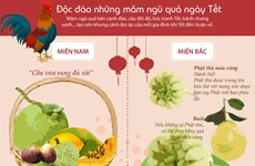 [Infographics] Mâm ngũ quả trong ngày Tết cổ truyền của người Việt