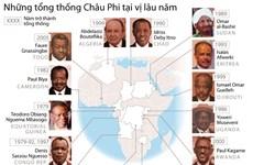 [Infographics] Những tổng thống châu Phi tại vị lâu năm nhất