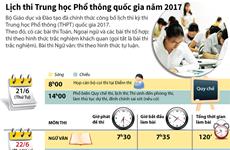 [Infographics] Lịch thi Trung học Phổ thông quốc gia năm 2017