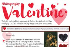 [Infographics] Tìm hiểu những ngày Valentine thú vị trên thế giới