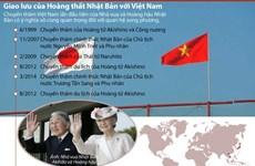 [Infographics] Giao lưu của Hoàng thất Nhật Bản với Việt Nam
