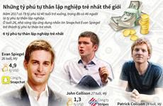 [Infographics] Những tỷ phú tự thân lập nghiệp trẻ nhất thế giới