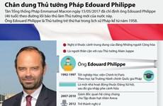 [Infographics] Chân dung tân Thủ tướng Pháp Edouard Philippe