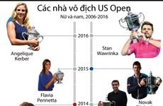 """[Infographics] """"Điểm danh"""" các nhà vô địch giải quần vợt US Open"""